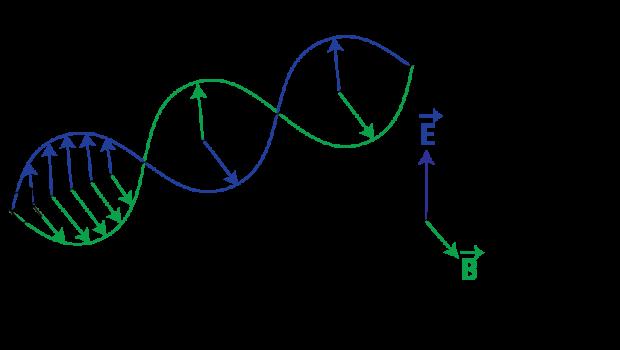 Magnetisk loop #08